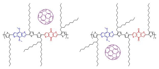 「双子の半導体ポリマー」が示す異なるフラーレン配置の模式図
