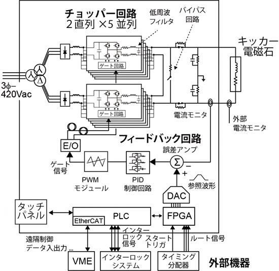 開発した電源の系統図の画像