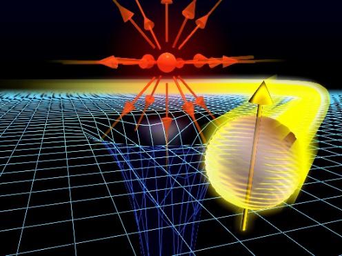 運動量空間の磁気単極子(朱色の球)によって変調を受ける電子の運動の概念図の画像