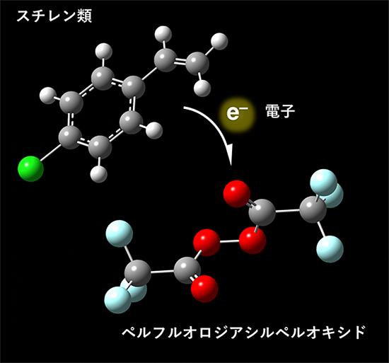 スチレンからペルフルオロジアシルペルオキシドへの電子移動の図