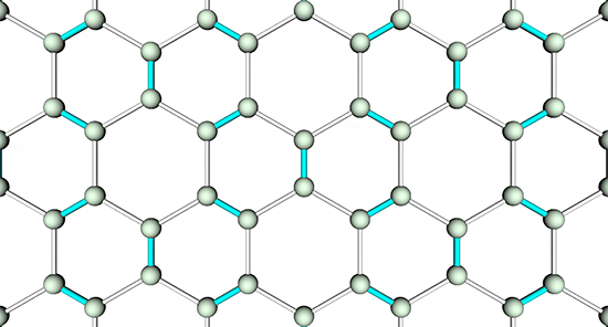 ケクレ型ダイマー状態の模式図(青で示した炭素原子間の距離が周期的に縮む)の図