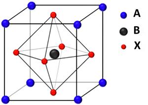 ペロブスカイト型結晶構造の図