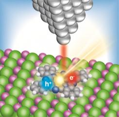 電荷注入によって誘起される単一分子発光の図