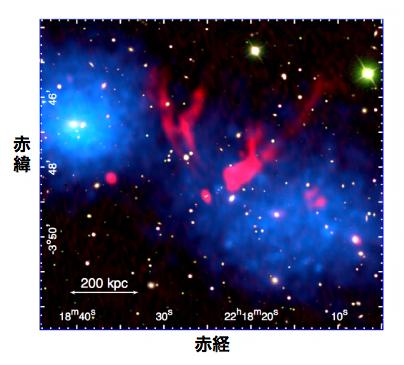 衝突し始めている二つの銀河団の図