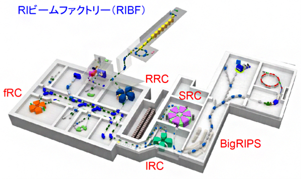 RIビームファクトリー(RIBF)の配の画像