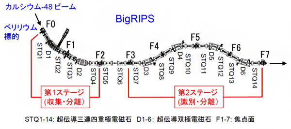 本研究の対象領域を示す核図表の画像