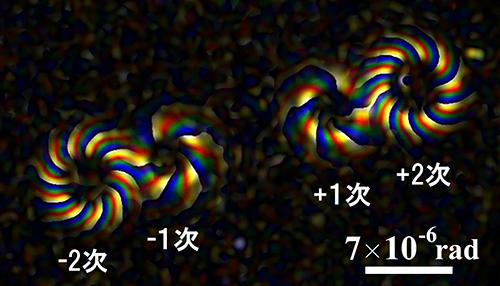 電子線ホログラフィーにより再生された四つの電子らせん波像の図