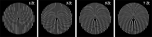 次数の異なる刃状転位格子の図