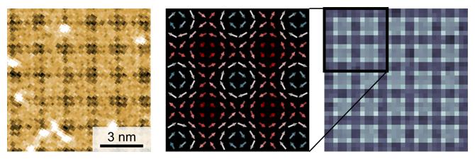 伝導電子に浮かび上がる磁気構造