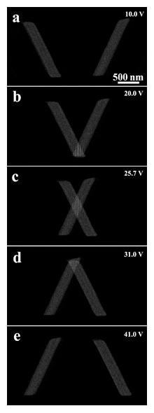 V字型二重スリットによる干渉実験の様子の図