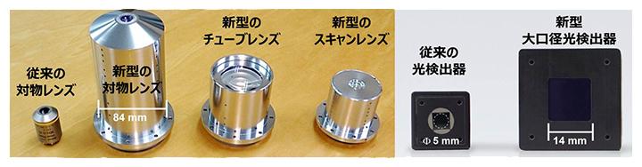 FASHIO-2PM対物レンズと光検出器の図