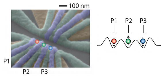 本研究で用いたシリコン量子ドット試料の電子顕微鏡写真の図