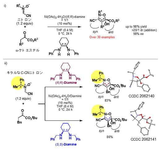さまざまな基質を用いたジアステレオ収束的な(3+2)環化付加型反応の図