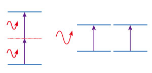 small image of photon excitation