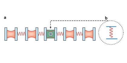 Schematic diagram of the single photon switch
